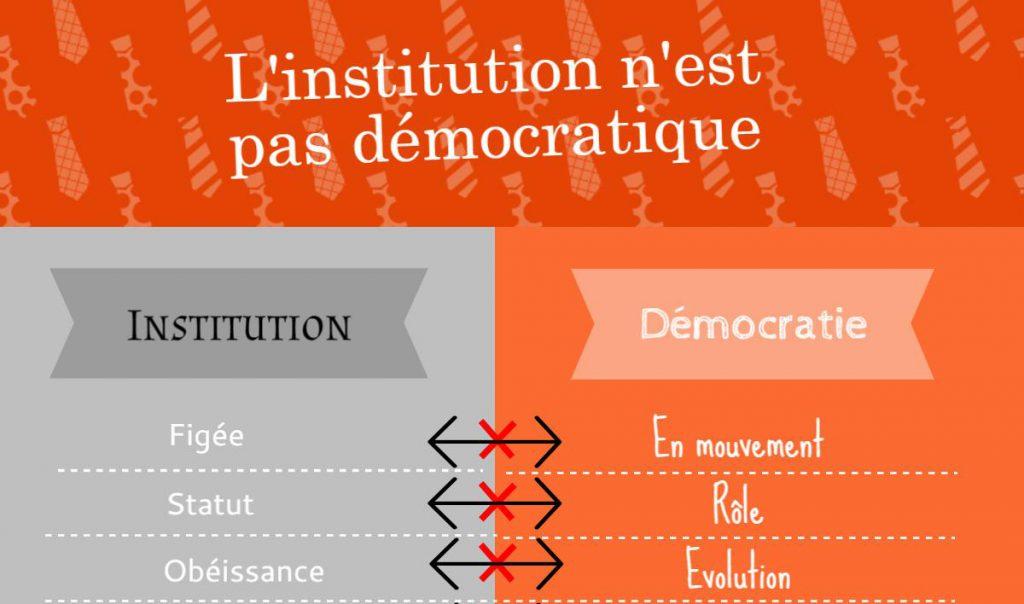 Infographie : l'institution n'est pas démocratique